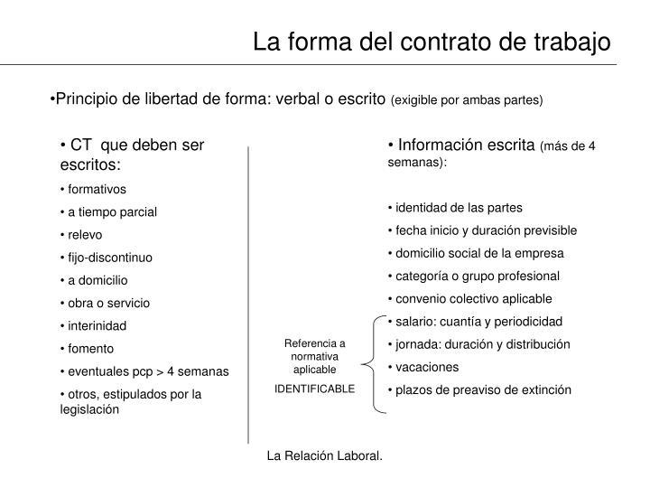 La forma del contrato de trabajo