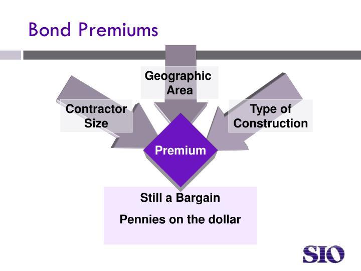 Bond Premiums