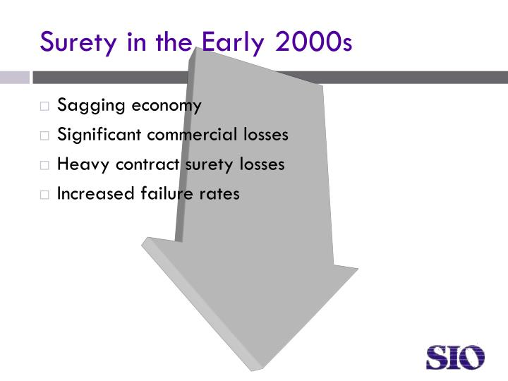 Surety in the Early 2000s