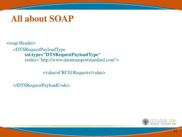 <soap:Header>
