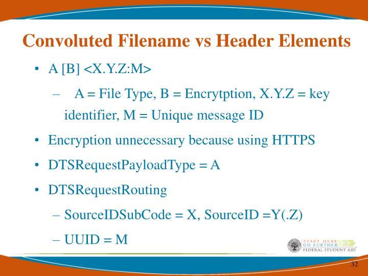 Convoluted Filename vs Header Elements