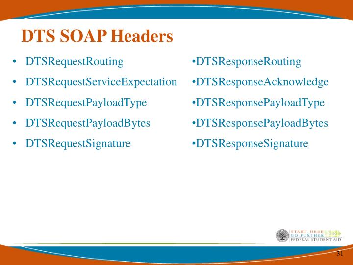 DTS SOAP Headers