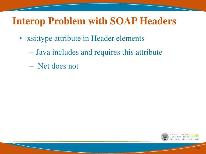Interop Problem with SOAP Headers
