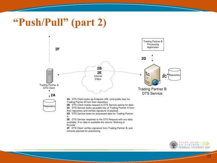 """Push/Pull"" (part 2)"