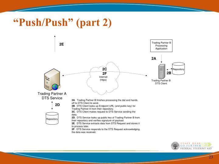 """""""Push/Push"""" (part 2)"""