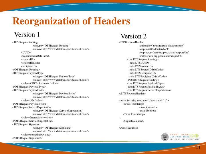 Reorganization of Headers