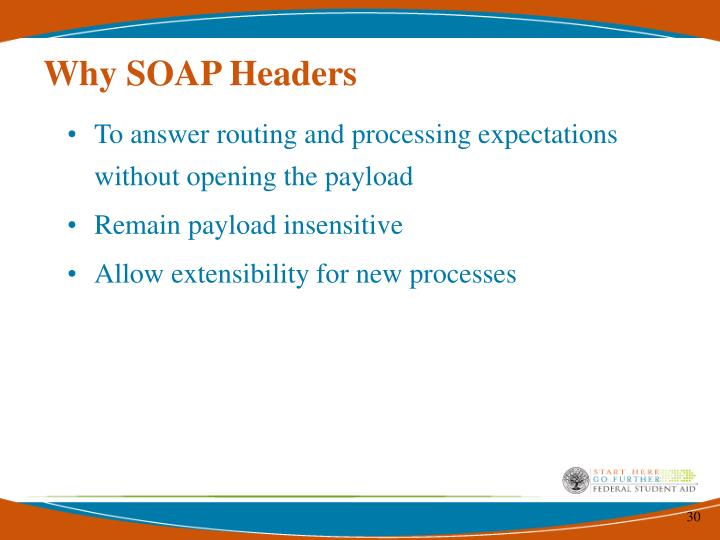 Why SOAP Headers