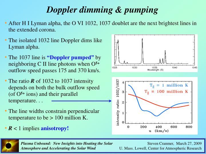 Doppler dimming & pumping