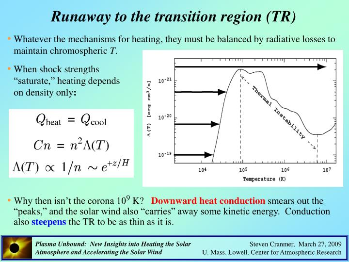 Runaway to the transition region (TR)