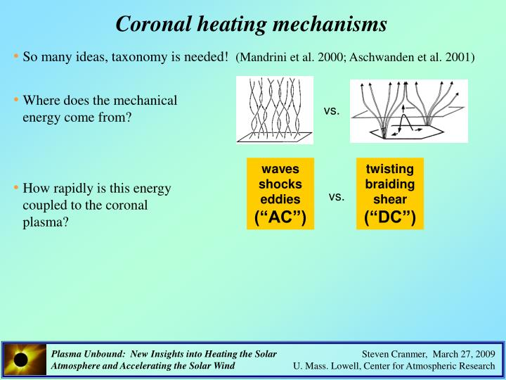 Coronal heating mechanisms