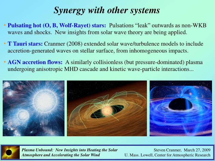 Synergy with other systems