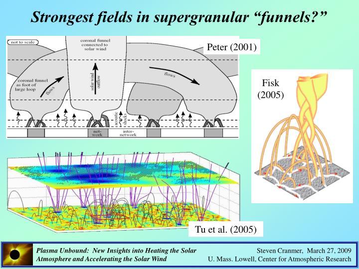 "Strongest fields in supergranular ""funnels?"""