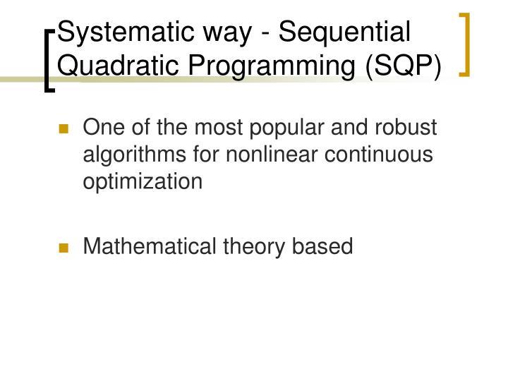 Quadratic Programming Hessian
