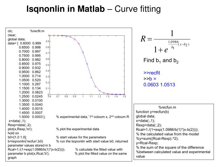 lsqnonlin in Matlab