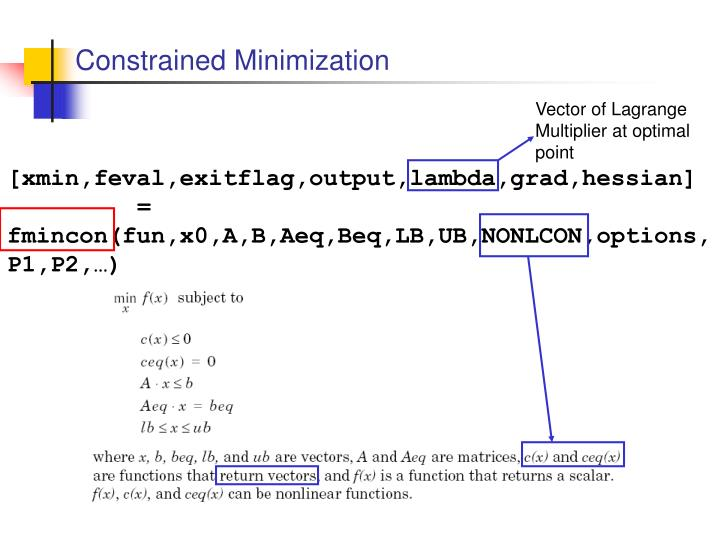 Constrained Minimization