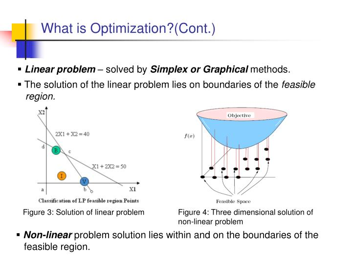 What is Optimization?(Cont.)