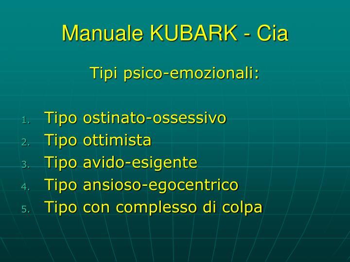 Manuale KUBARK - Cia