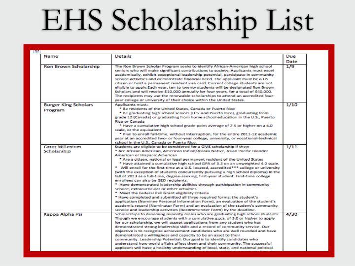 EHS Scholarship List