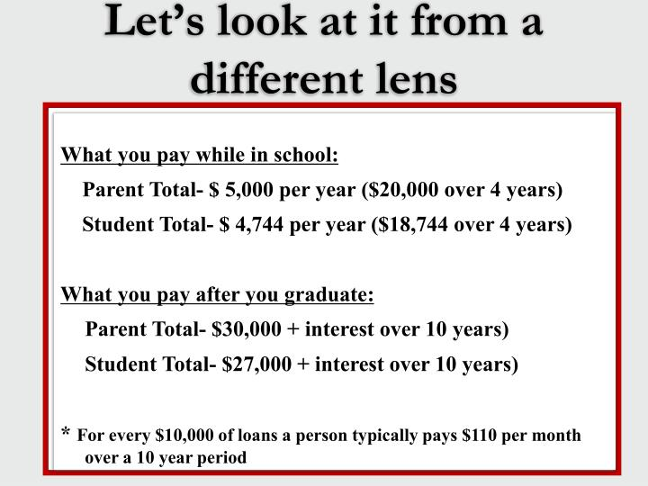Let's look at it from a different lens