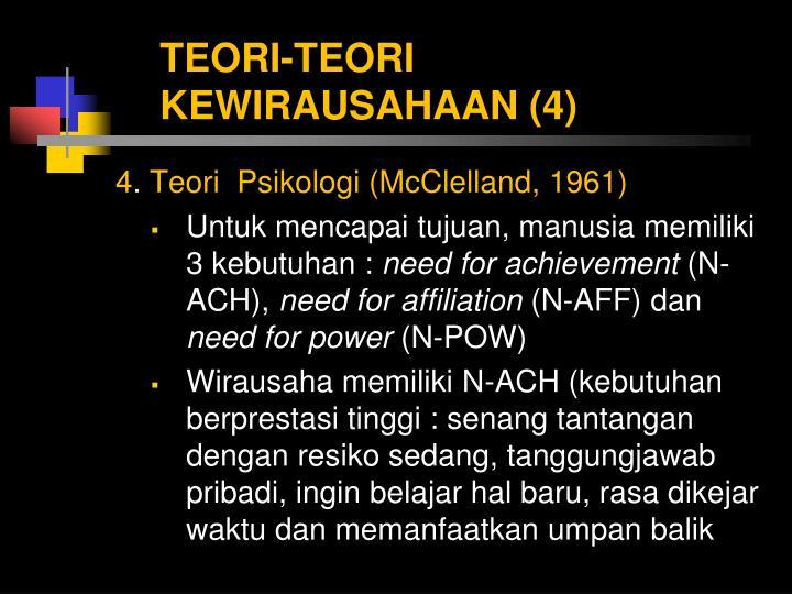 TEORI-TEORI KEWIRAUSAHAAN (4)