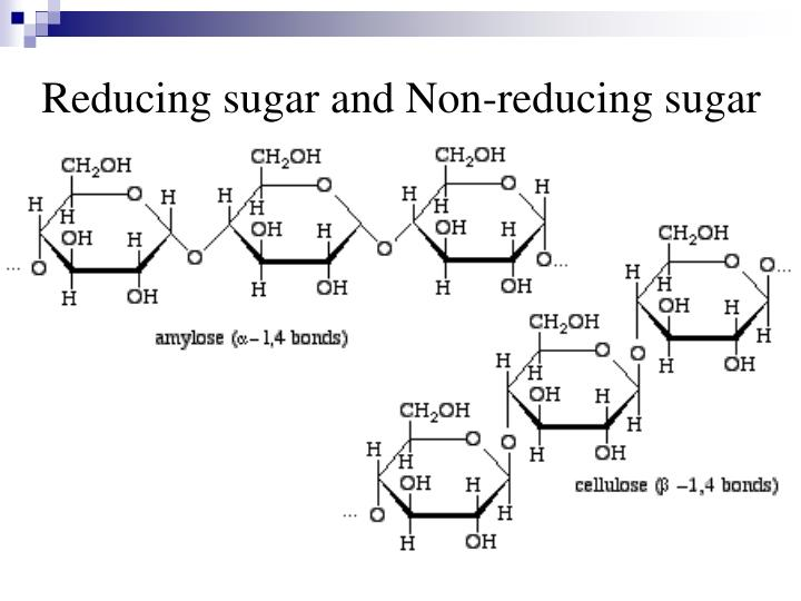 Reducing sugar and Non-reducing sugar
