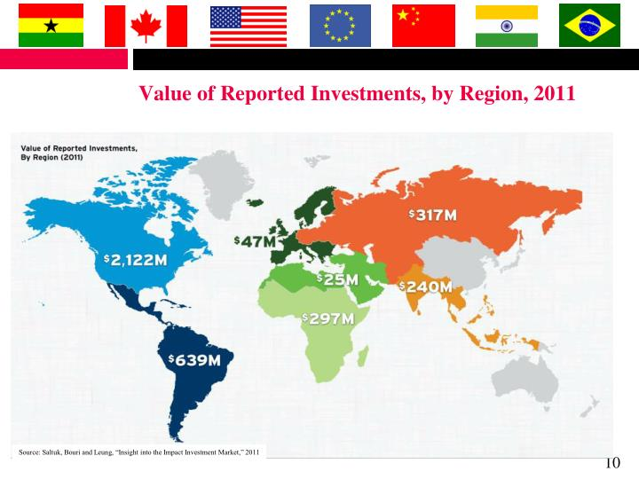 Value of Reported Investments, by Region, 2011