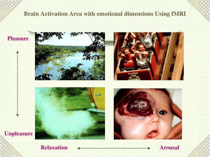 Brain Activation Area with emotional dimensions Using fMRI