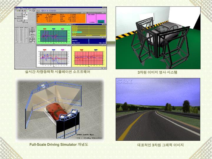 실시간 차량동력학 시뮬레이션 소프트웨어