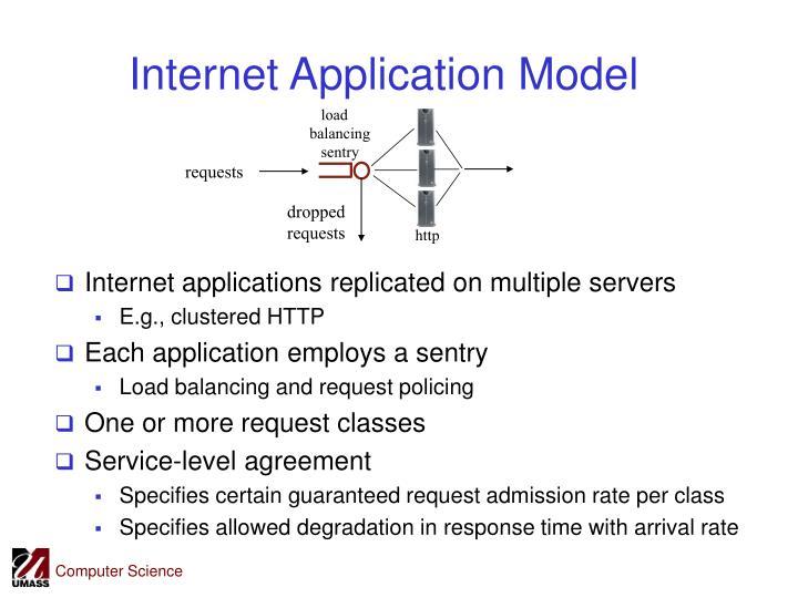 Internet Application Model