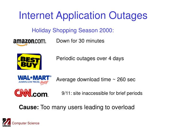 Internet Application Outages