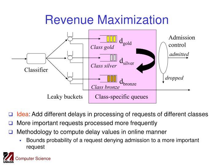 Revenue Maximization