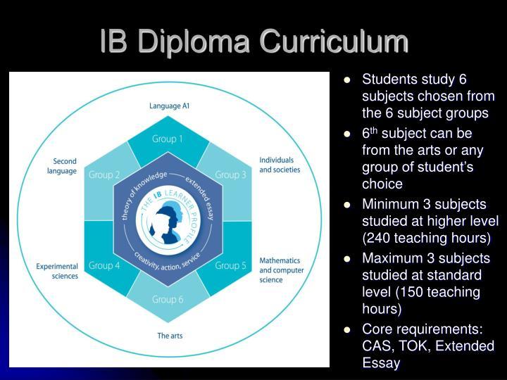 IB Diploma Curriculum