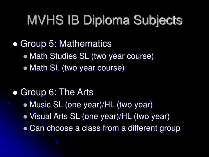 MVHS IB Diploma Subjects