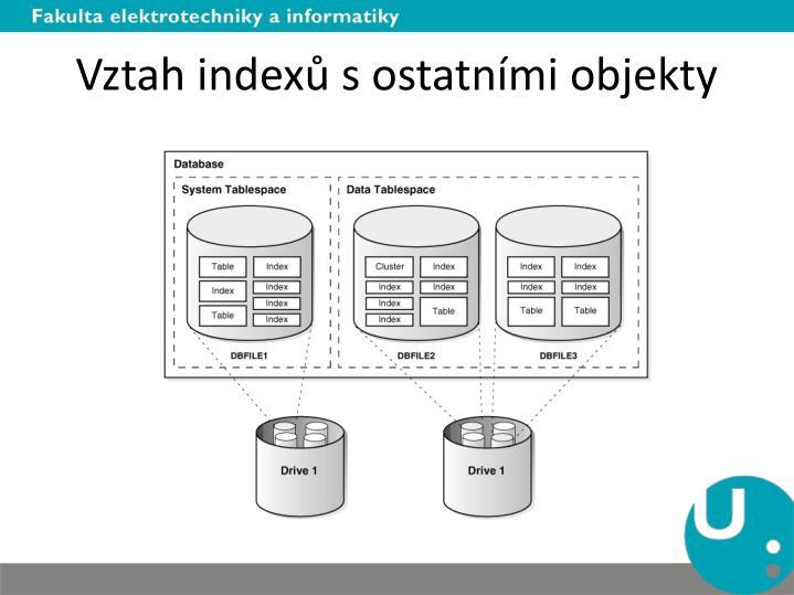 Vztah indexů s ostatními objekty