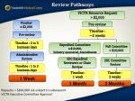 review pathways