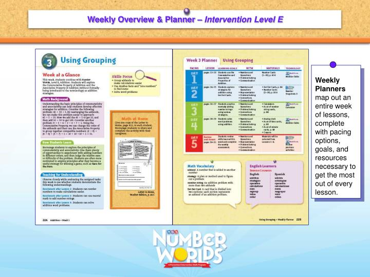 Weekly Overview & Planner –