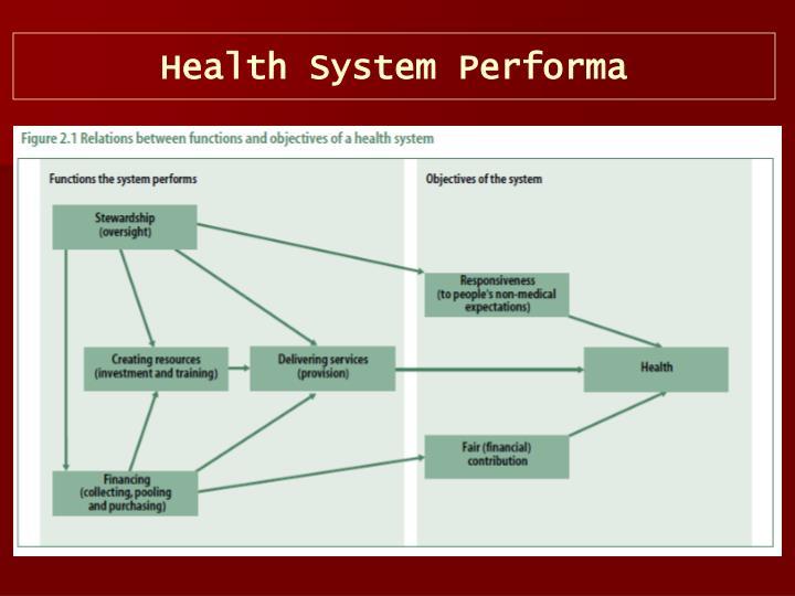 Health System Performa