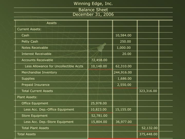 Winning Edge, Inc.