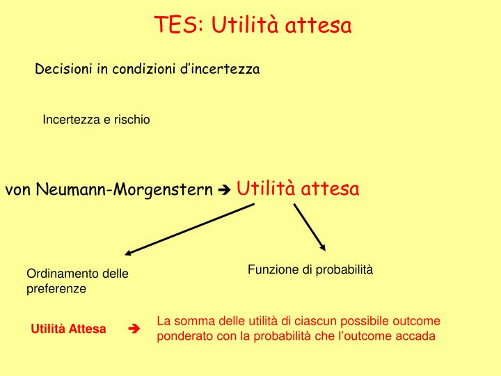 TES: Utilità attesa
