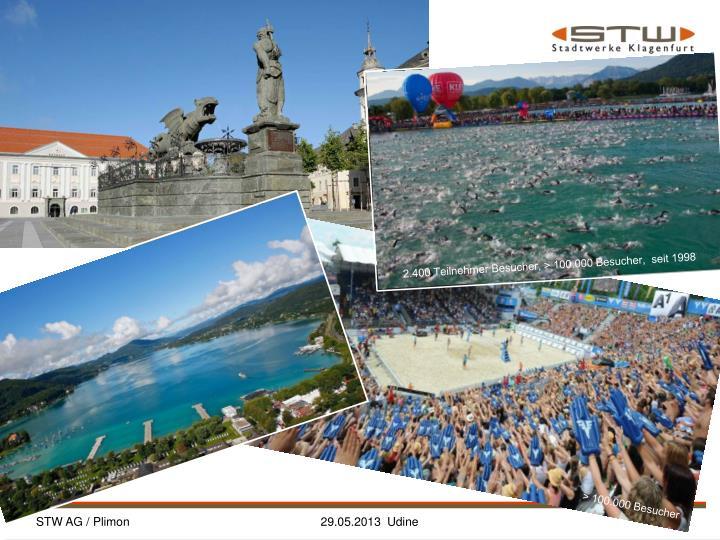 2.400 Teilnehmer Besucher, > 100.000 Besucher,  seit 1998