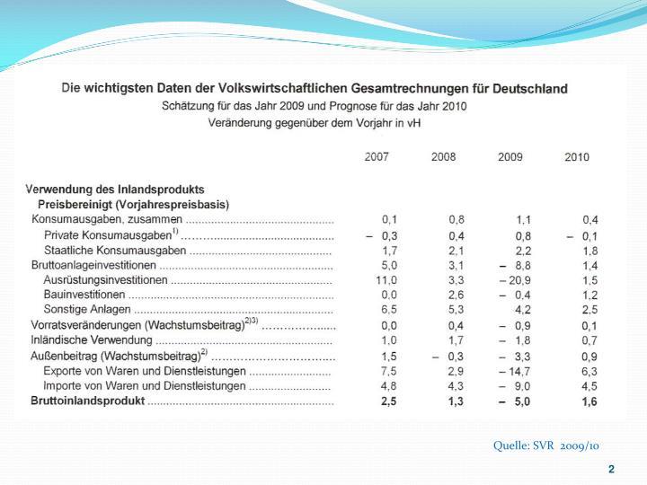 Quelle: SVR  2009/10
