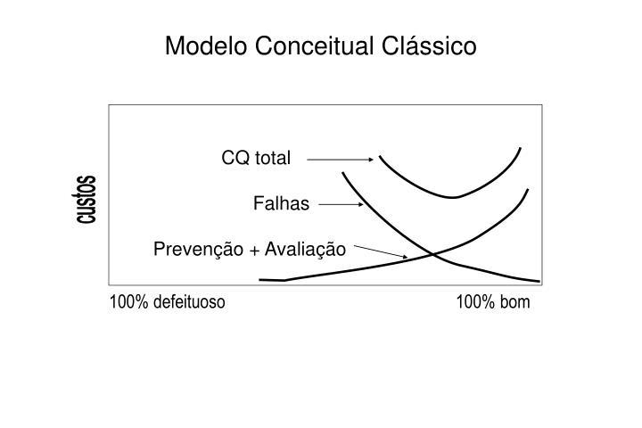CQ total