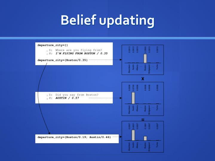 Belief updating