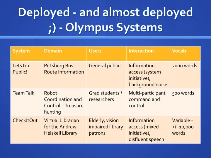 Deployed - and almost deployed ;) - Olympus Systems
