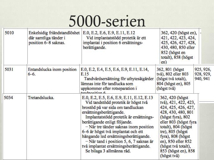 5000-serien