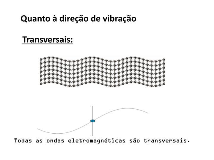 Quanto à direção de vibração