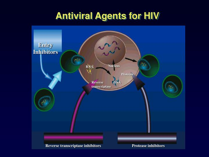 Antiviral Agents for HIV
