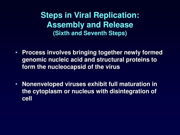 Steps in Viral Replication: