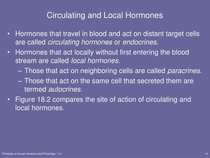 Circulating and Local Hormones
