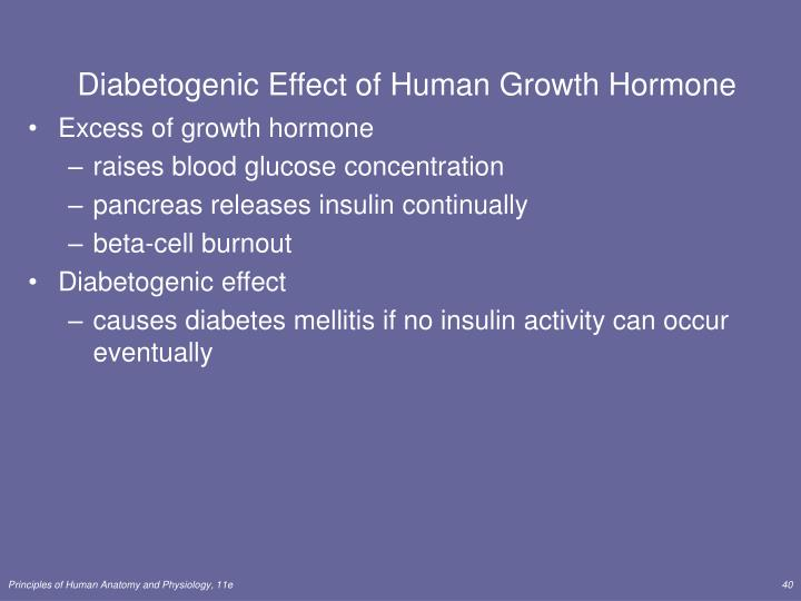 Diabetogenic Effect of Human Growth Hormone